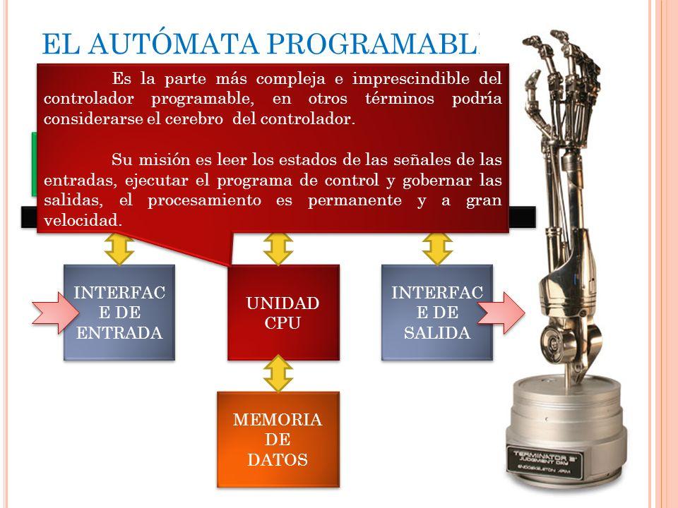 EL AUTÓMATA PROGRAMABLE S U ESTRUCTURA INTERNA UNIDAD CPU INTERFAC E DE ENTRADA INTERFAC E DE SALIDA INTERFAC E DE SALIDA MEMORIA DE PROGRAMA MEMORIA
