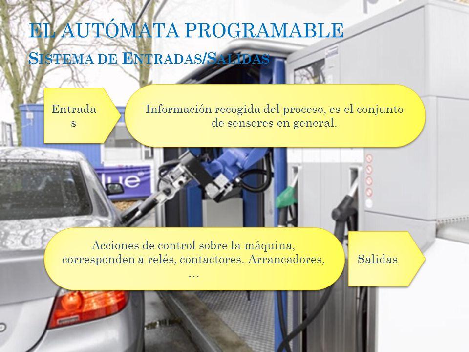EL AUTÓMATA PROGRAMABLE S ISTEMA DE E NTRADAS /S ALIDAS Entrada s Información recogida del proceso, es el conjunto de sensores en general. Salidas Acc