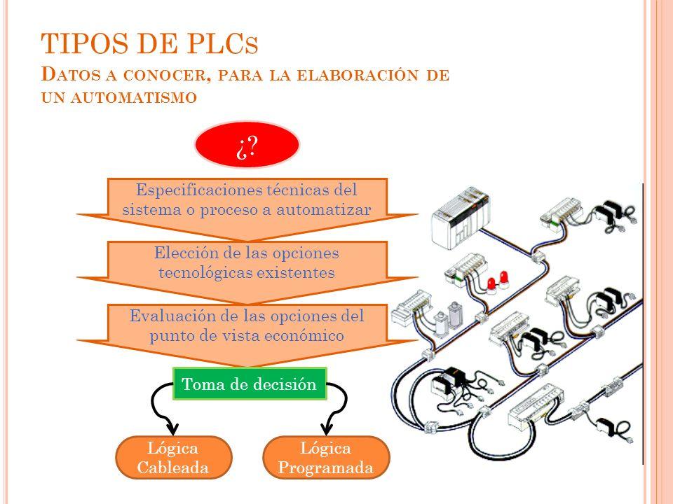 TIPOS DE PLC S D ATOS A CONOCER, PARA LA ELABORACIÓN DE UN AUTOMATISMO Especificaciones técnicas del sistema o proceso a automatizar Elección de las o