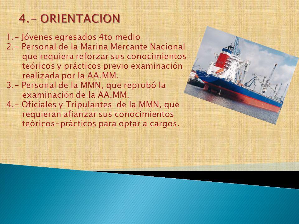 1.- Jóvenes egresados 4to medio 2.- Personal de la Marina Mercante Nacional que requiera reforzar sus conocimientos teóricos y prácticos previo examin