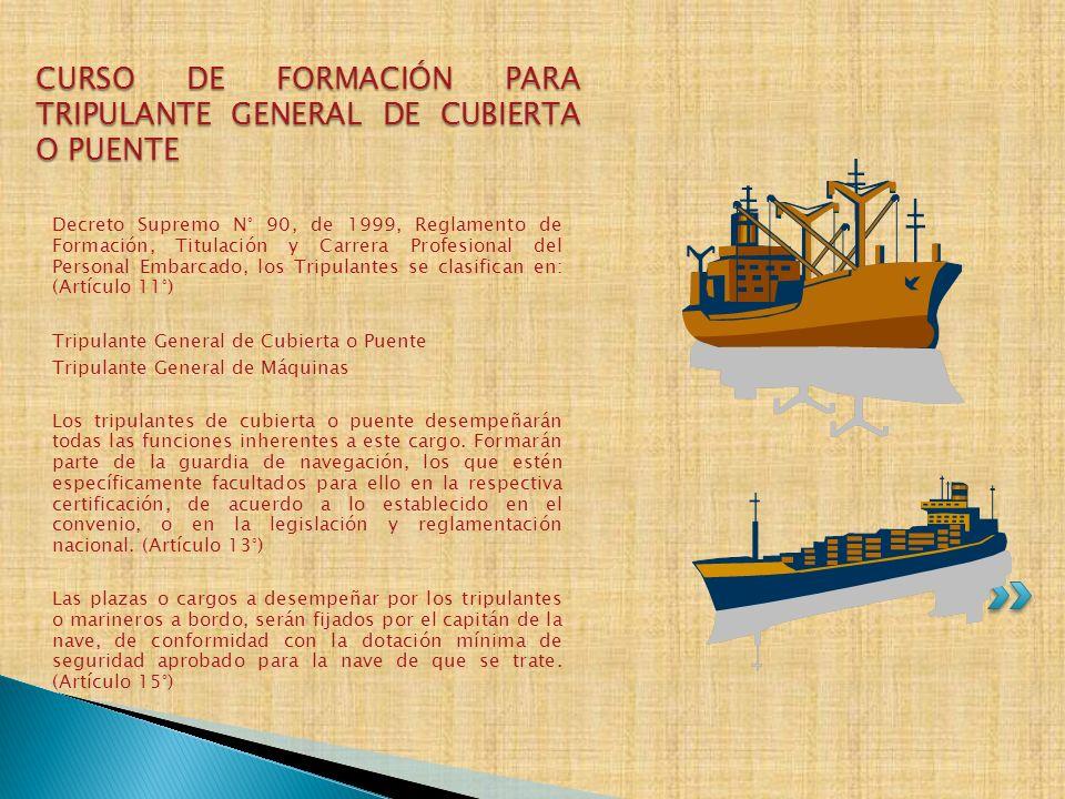 1.- PLAN DE ESTUDIOS CURSO DE FORMACIÓN CARGA HORARIA MÍNIMA PRESENCIAL HORAS PEDAGÓGICAS HORAS CRONOLÓGICAS NOMENCLATURA NÁUTICA2418 NAVEGACIÓN 8866 MAQUINARIA NAVAL Y MANIOBRAS8866 INGLÉS TÉCNICO MARÍTIMO4030 SEGURIDAD4836 LEYES Y REGLAMENTOS MARÍTIMOS 3224 EMBARCO (Con Libro de Registro)4 Meses TOTAL FORMACIÓN PRESENCIAL320 HRS.