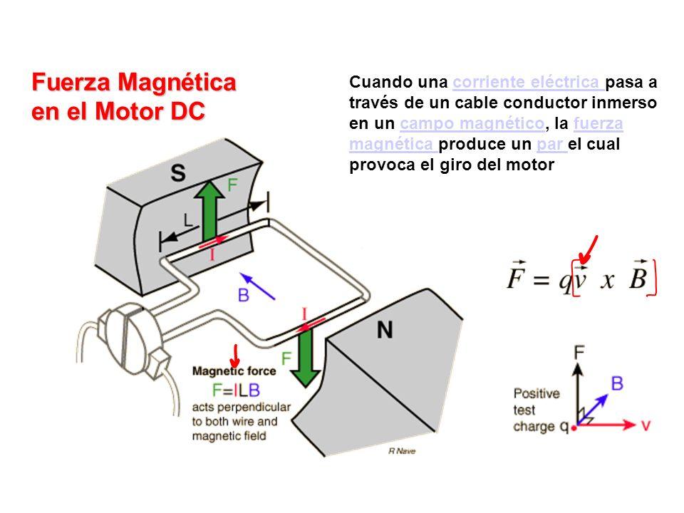Fuerza Magnética en el Motor DC Cuando una corriente eléctrica pasa a través de un cable conductor inmerso en un campo magnético, la fuerza magnética produce un par el cual provoca el giro del motorcorriente eléctrica campo magnéticofuerza magnética par