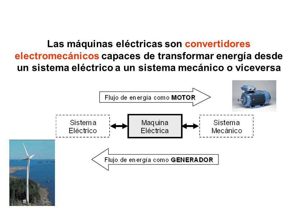 MÁQUINAS ELÉCTRICAS En los motores eléctricos las espiras rotativas del conductor son guiadas mediante la fuerza magnética ejercida por el campo magnético y la corriente eléctrica.