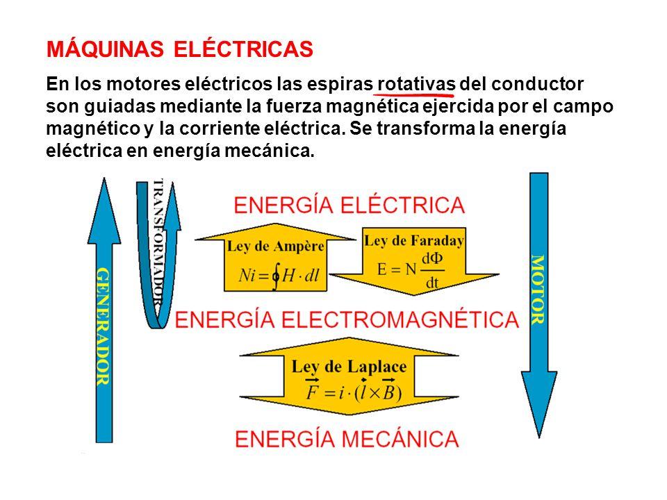 Se basan en la ley de Faraday que indica que en cualquier conductor que se mueve en el seno del campo magnético se generará una diferencia de potencial entre sus extremos, proporcional a la velocidad de desplazamiento .