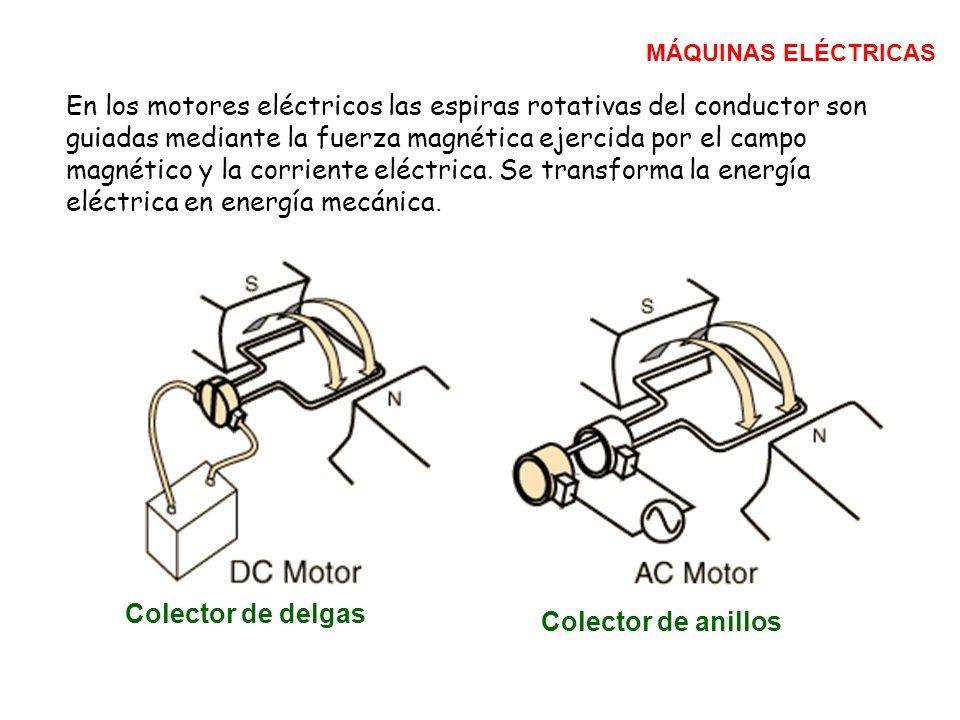 En los motores eléctricos las espiras rotativas del conductor son guiadas mediante la fuerza magnética ejercida por el campo magnético y la corriente eléctrica.