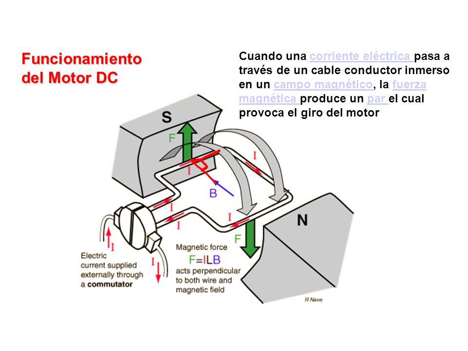Funcionamiento del Motor DC Cuando una corriente eléctrica pasa a través de un cable conductor inmerso en un campo magnético, la fuerza magnética produce un par el cual provoca el giro del motorcorriente eléctrica campo magnéticofuerza magnética par