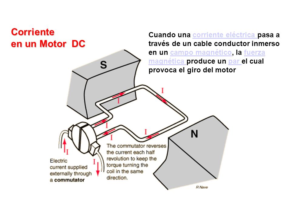 Corriente en un Motor DC Cuando una corriente eléctrica pasa a través de un cable conductor inmerso en un campo magnético, la fuerza magnética produce un par el cual provoca el giro del motorcorriente eléctrica campo magnéticofuerza magnética par