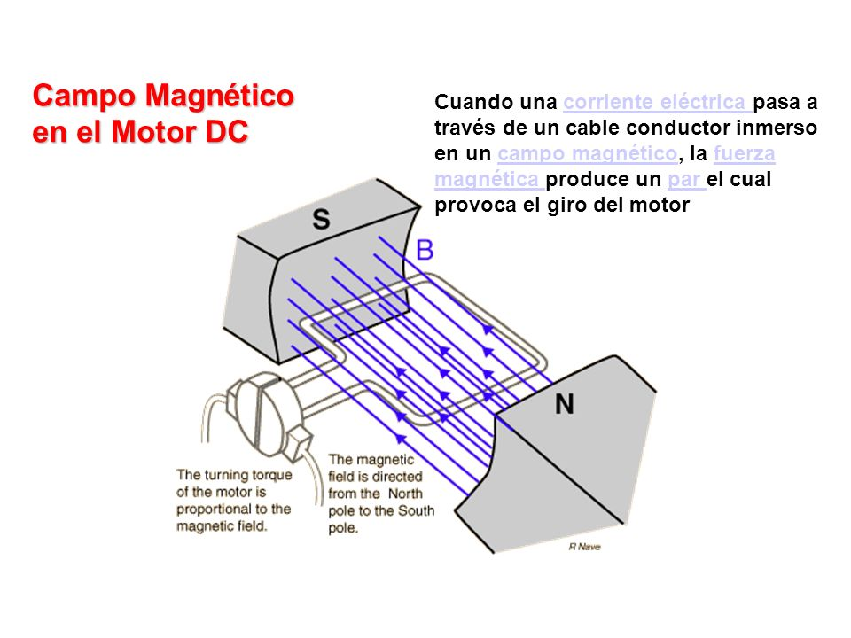 Campo Magnético en el Motor DC Cuando una corriente eléctrica pasa a través de un cable conductor inmerso en un campo magnético, la fuerza magnética produce un par el cual provoca el giro del motorcorriente eléctrica campo magnéticofuerza magnética par