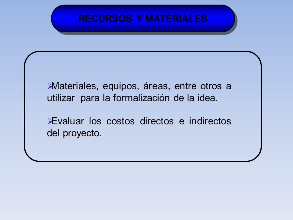 RECURSOS Y MATERIALES Materiales, equipos, áreas, entre otros a utilizar para la formalización de la idea.