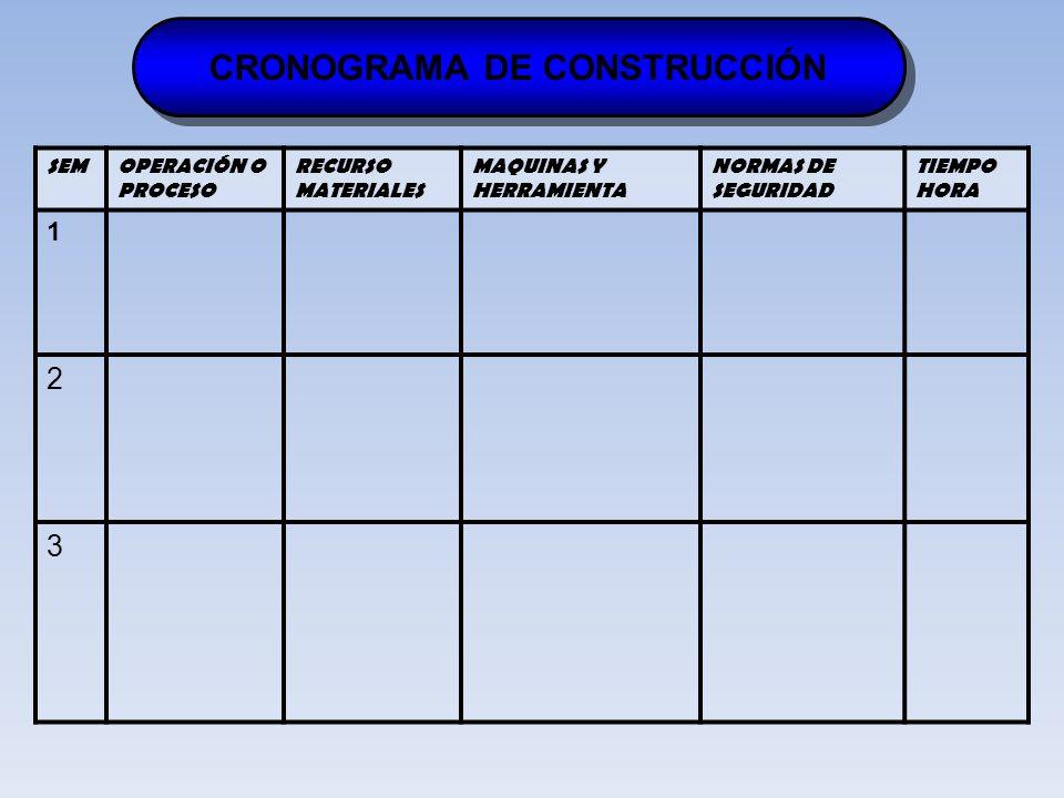CRONOGRAMA DE CONSTRUCCIÓN SEMOPERACIÓN O PROCESO RECURSO MATERIALES MAQUINAS Y HERRAMIENTA NORMAS DE SEGURIDAD TIEMPO HORA 1 2 3