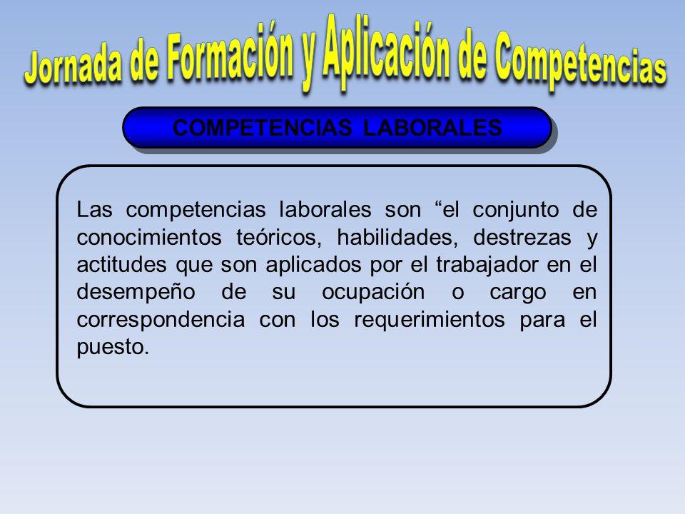 COMPETENCIAS LABORALES Las competencias laborales son el conjunto de conocimientos teóricos, habilidades, destrezas y actitudes que son aplicados por el trabajador en el desempeño de su ocupación o cargo en correspondencia con los requerimientos para el puesto.