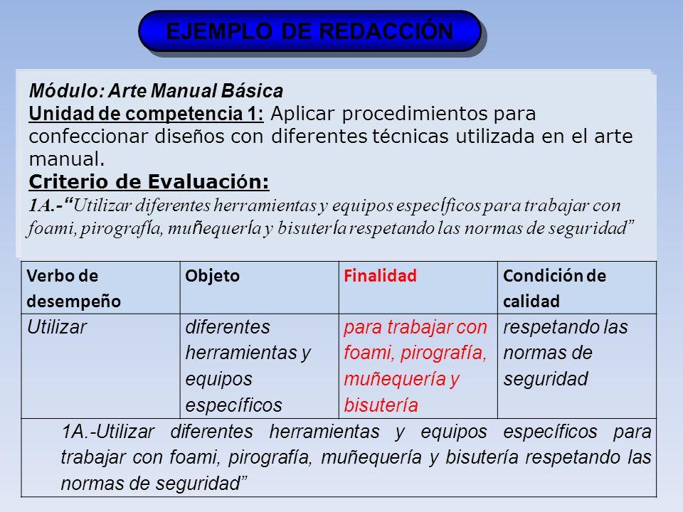 Módulo: Arte Manual Básica Unidad de competencia 1: Aplicar procedimientos para confeccionar dise ñ os con diferentes t é cnicas utilizada en el arte manual.