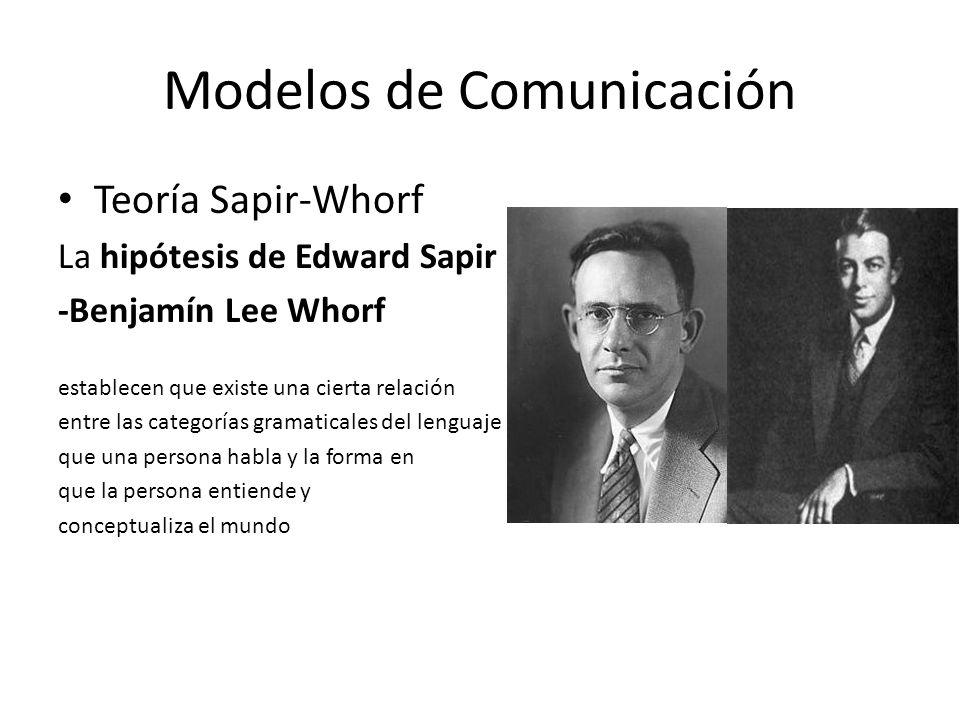 Modelos de Comunicación Teoría Sapir-Whorf La hipótesis de Edward Sapir -Benjamín Lee Whorf establecen que existe una cierta relación entre las catego