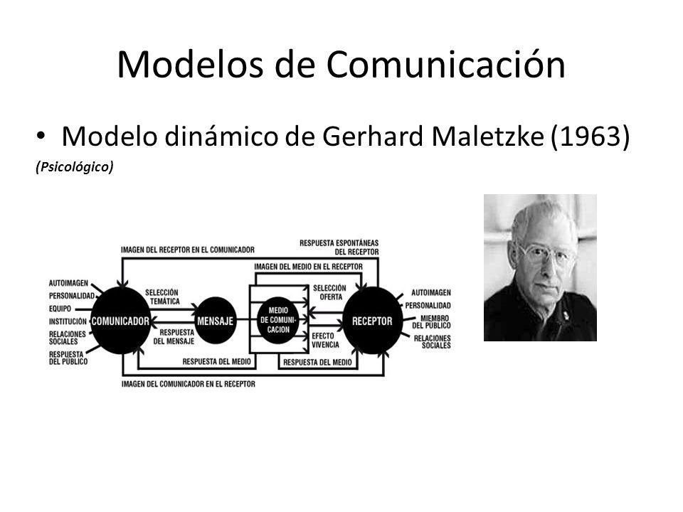 Modelos de Comunicación b) Semiótica Saussure