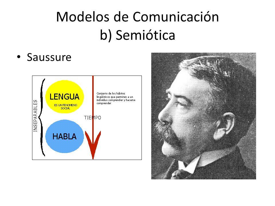 Modelos de Comunicación D) Mod de Acción de Lenguaje: 1970 * Atribucionales: -Explicaciones de Lalljee: 1981 -Sperber and Wilson: 1994