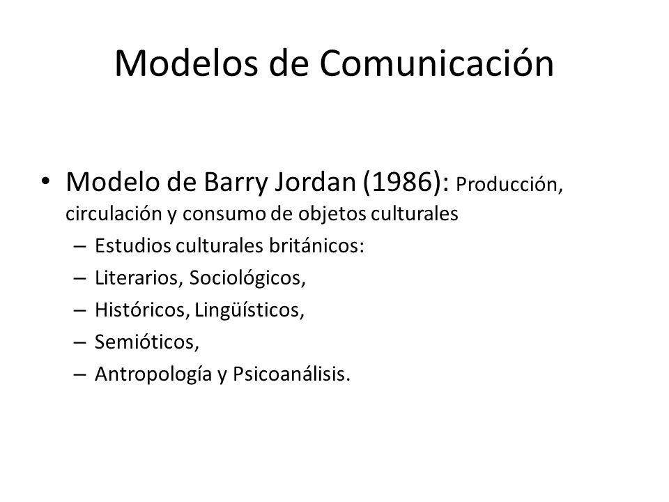 Modelos de Comunicación Modelo de Barry Jordan (1986): Producción, circulación y consumo de objetos culturales – Estudios culturales británicos: – Lit