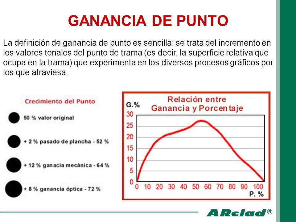 GANANCIA DE PUNTO La definición de ganancia de punto es sencilla: se trata del incremento en los valores tonales del punto de trama (es decir, la supe