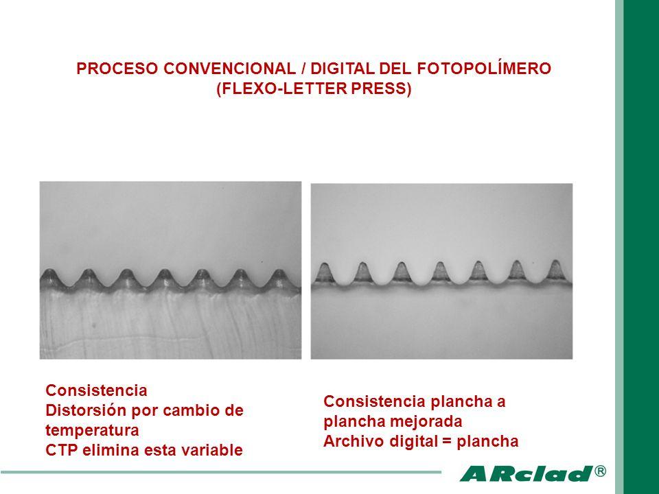Consistencia Distorsión por cambio de temperatura CTP elimina esta variable Consistencia plancha a plancha mejorada Archivo digital = plancha