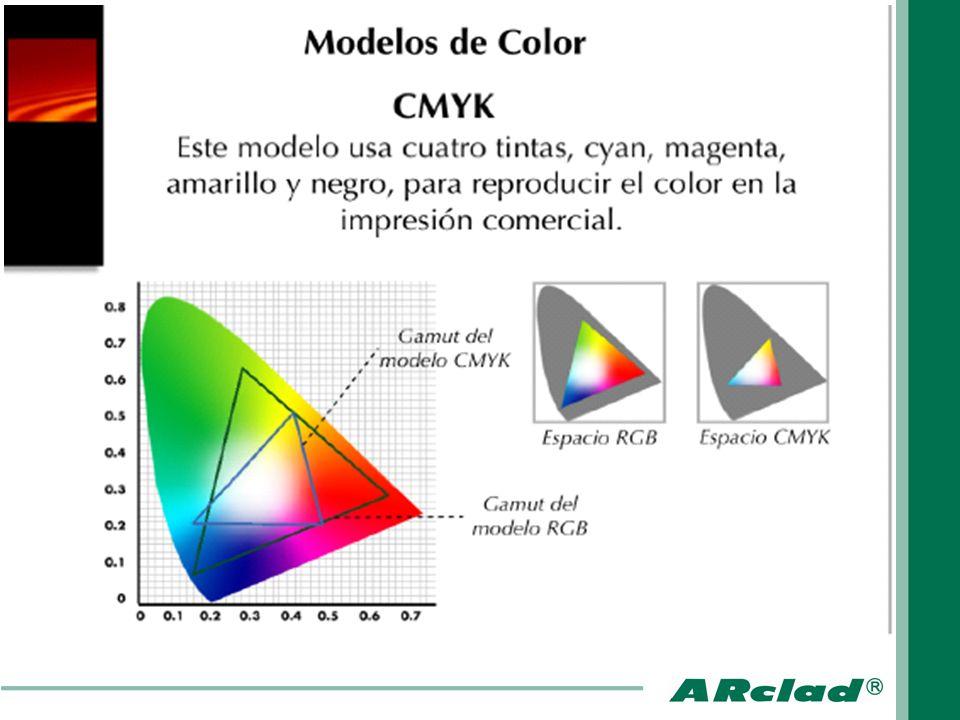 Tramas AM Utilizada tradicionalmente y conocida como la tecnología convencional de AM (modulación de amplitud), esta utiliza una especie de cuadricula para la disposición de los puntos de la trama.