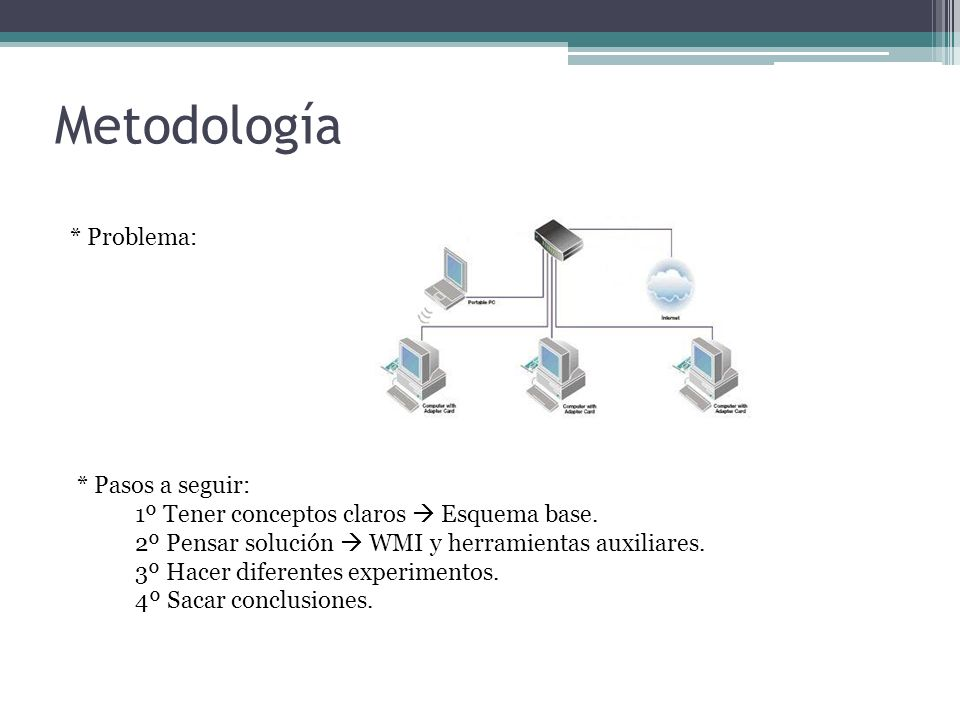 Metodología * Problema: * Pasos a seguir: 1º Tener conceptos claros Esquema base.