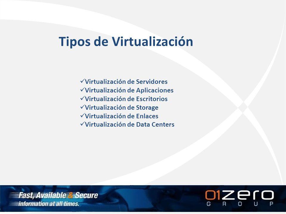 Tipos de Virtualización Virtualización de Servidores Virtualización de Aplicaciones Virtualización de Escritorios Virtualización de Storage Virtualiza