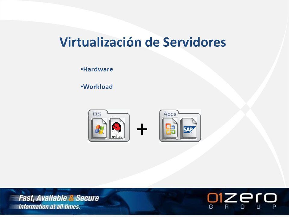 Virtualización de Servidores Hardware Workload