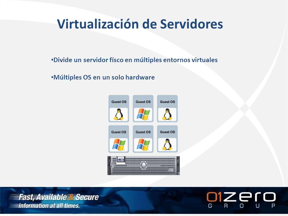 Virtualización de Servidores Divide un servidor físco en múltiples entornos virtuales Múltiples OS en un solo hardware