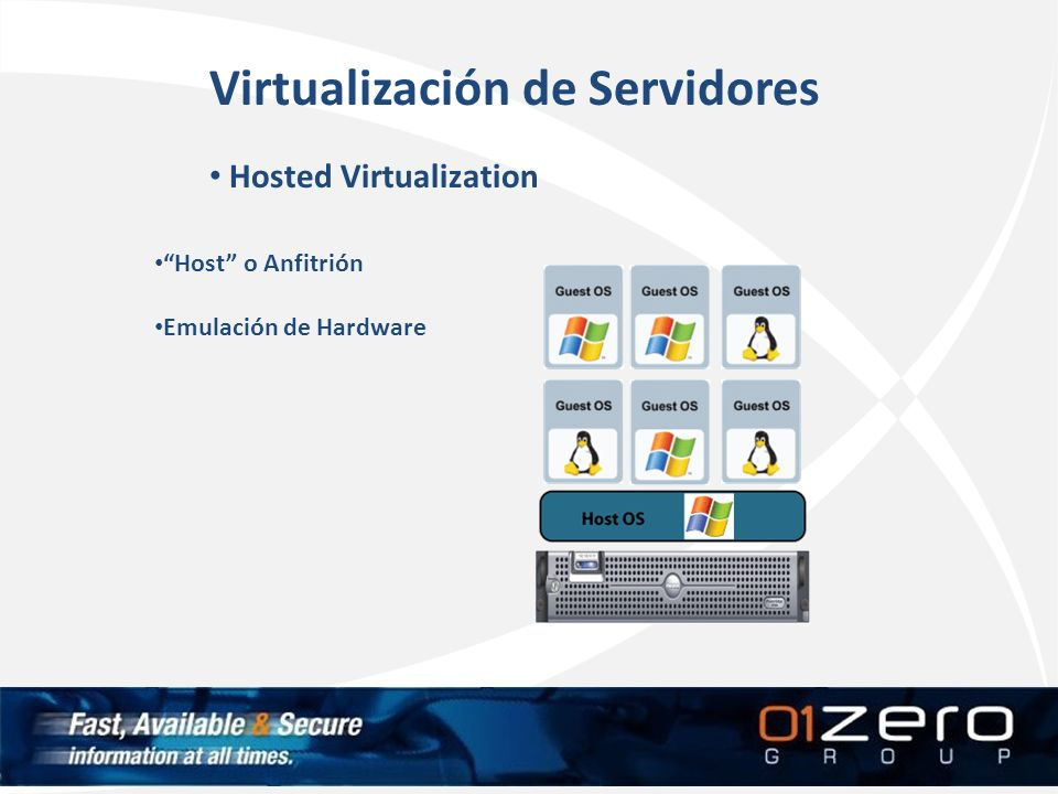 Virtualización de Servidores Hosted Virtualization Host o Anfitrión Emulación de Hardware