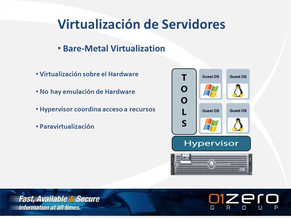 Virtualización de Servidores Bare-Metal Virtualization Virtualización sobre el Hardware No hay emulación de Hardware Hypervisor coordina acceso a recu