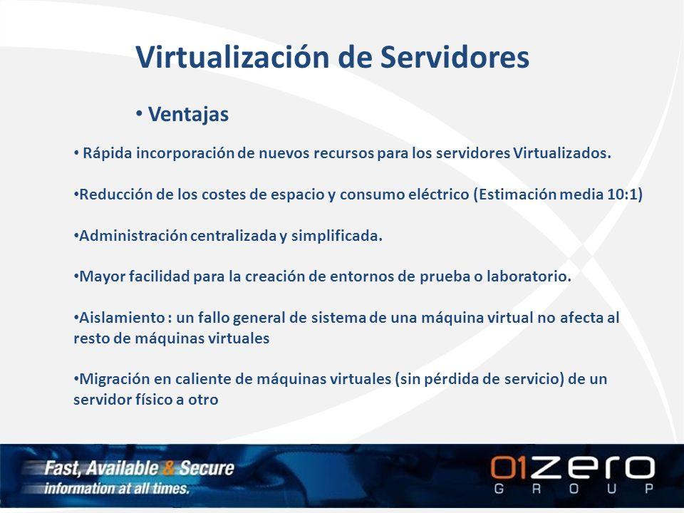 Ventajas Rápida incorporación de nuevos recursos para los servidores Virtualizados. Reducción de los costes de espacio y consumo eléctrico (Estimación