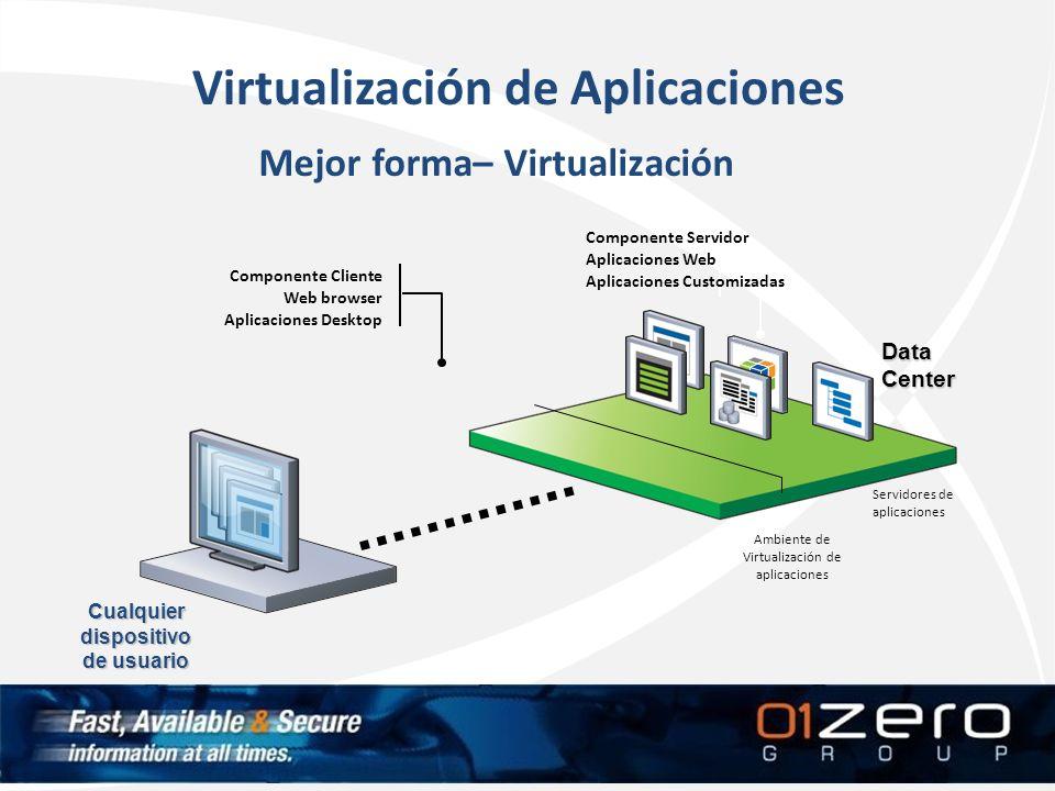 Componente Cliente Web browser Aplicaciones Desktop Mejor forma– Virtualización Servidores de aplicaciones Ambiente de Virtualización de aplicaciones