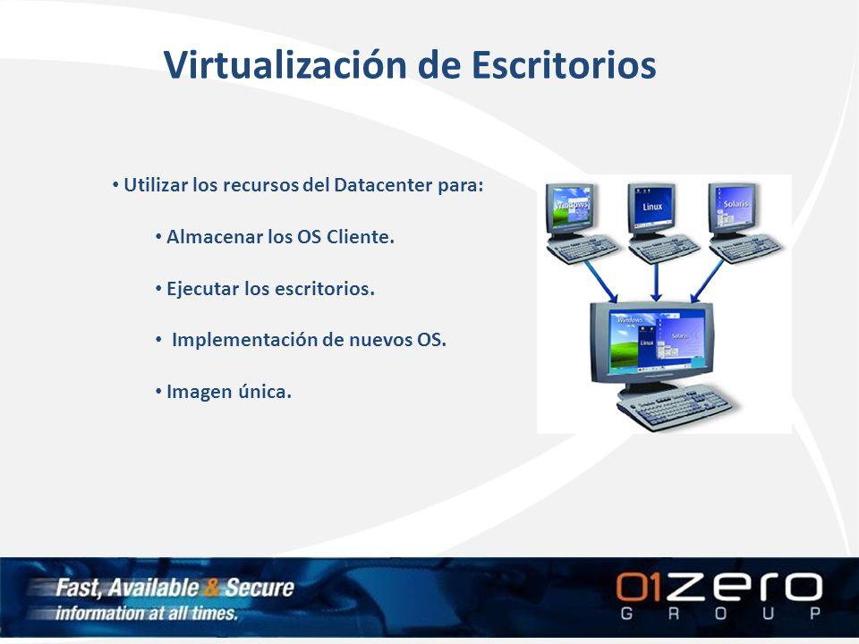Virtualización de Escritorios Utilizar los recursos del Datacenter para: Almacenar los OS Cliente. Ejecutar los escritorios. Implementación de nuevos