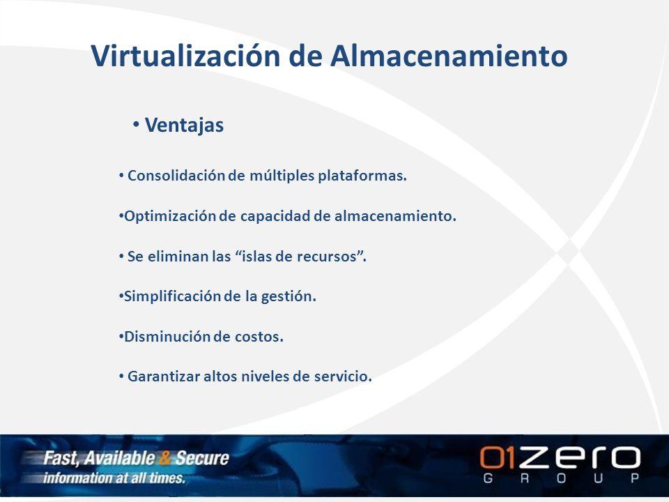 Virtualización de Almacenamiento Ventajas Consolidación de múltiples plataformas. Optimización de capacidad de almacenamiento. Se eliminan las islas d