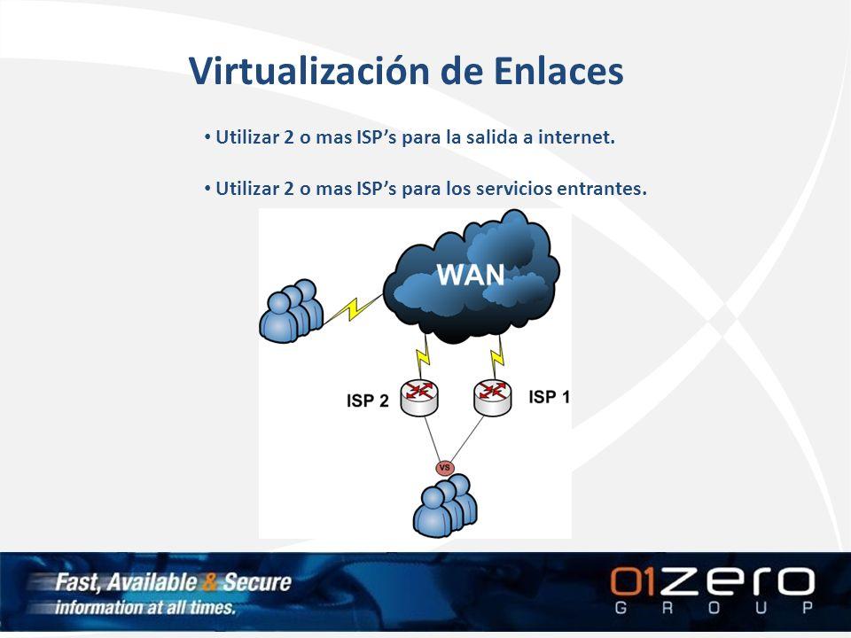 Virtualización de Enlaces Utilizar 2 o mas ISPs para la salida a internet. Utilizar 2 o mas ISPs para los servicios entrantes.