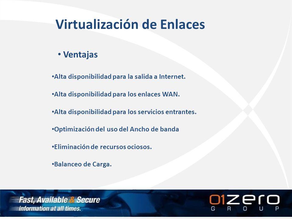 Ventajas Alta disponibilidad para la salida a Internet. Alta disponibilidad para los enlaces WAN. Alta disponibilidad para los servicios entrantes. Op