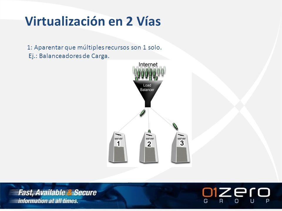 Virtualización en 2 Vías 1: Aparentar que múltiples recursos son 1 solo. Ej.: Balanceadores de Carga.