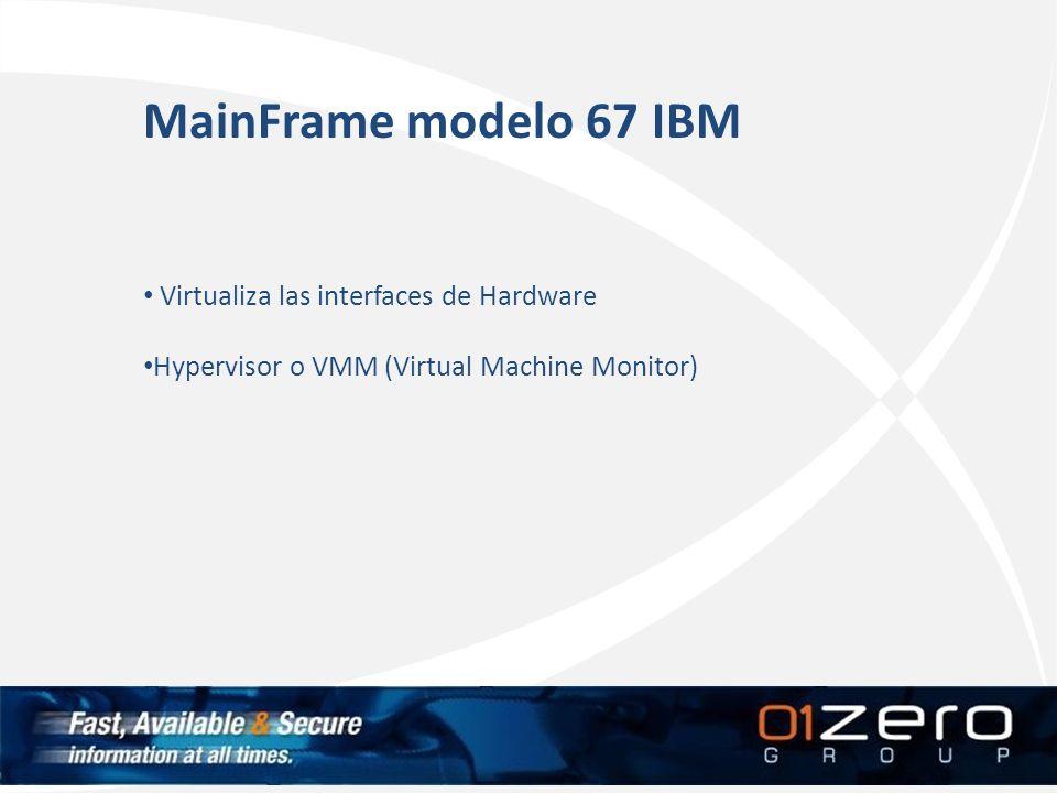 MainFrame modelo 67 IBM Virtualiza las interfaces de Hardware Hypervisor o VMM (Virtual Machine Monitor)