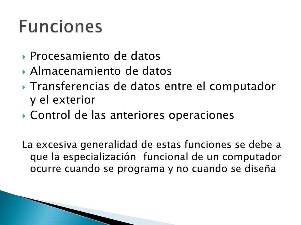 Procesamiento de datos Almacenamiento de datos Transferencias de datos entre el computador y el exterior Control de las anteriores operaciones La exce