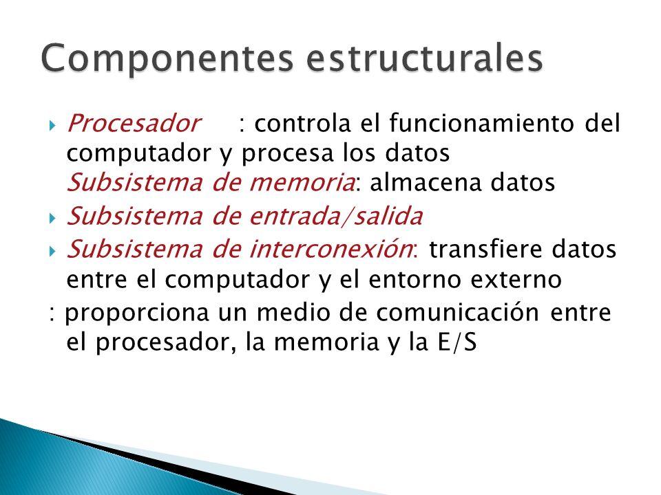 Procesador: controla el funcionamiento del computador y procesa los datos Subsistema de memoria: almacena datos Subsistema de entrada/salida Subsistem