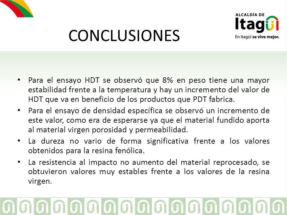 CONCLUSIONES De acuerdo a los resultados del ensayo de tensión se puede observar una resistencia a la tracción máxima (42,500 MPa) para 8% en peso de material reprocesado, para composiciones mayores hay una disminución de este valor.