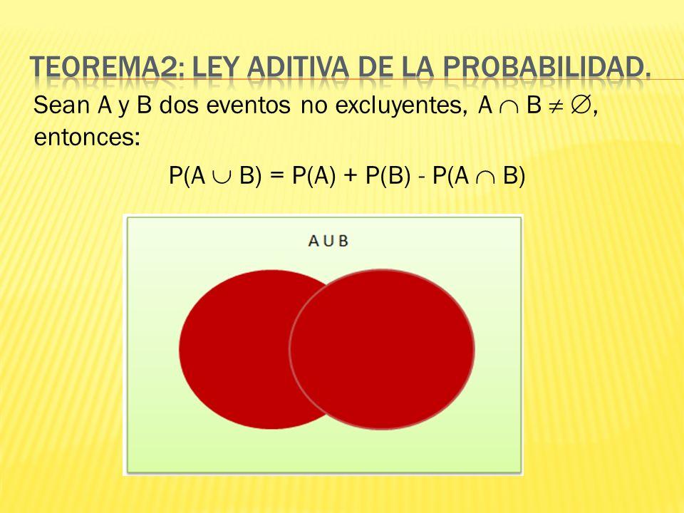 Sean A y B dos eventos no excluyentes, A B, entonces: P(A B) = P(A) + P(B) - P(A B)