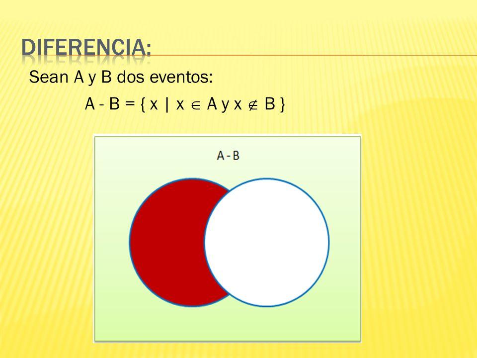 Sean A y B dos eventos: A - B = { x   x A y x B }