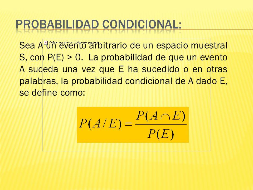 Sea A un evento arbitrario de un espacio muestral S, con P(E) > 0. La probabilidad de que un evento A suceda una vez que E ha sucedido o en otras pala
