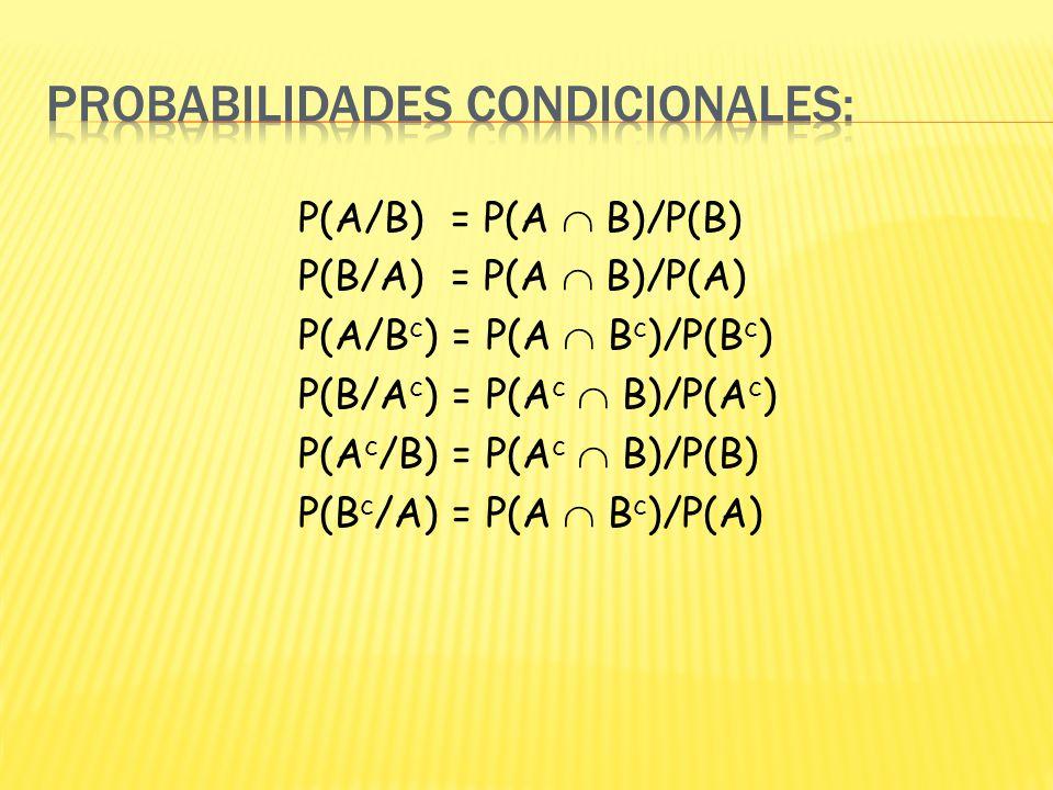 P(A/B) = P(A B)/P(B) P(B/A) = P(A B)/P(A) P(A/B c ) = P(A B c )/P(B c ) P(B/A c ) = P(A c B)/P(A c ) P(A c /B) = P(A c B)/P(B) P(B c /A) = P(A B c )/P