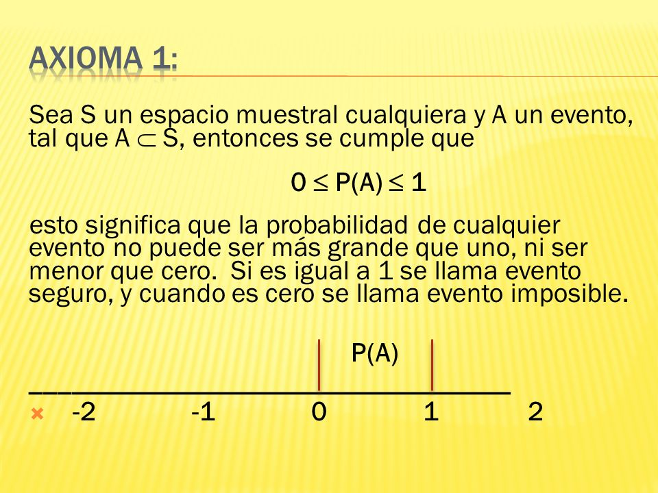 Sea S un espacio muestral cualquiera y A un evento, tal que A S, entonces se cumple que 0 P(A) 1 esto significa que la probabilidad de cualquier event