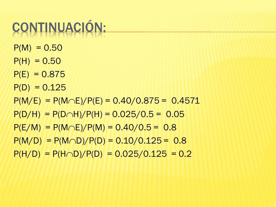 P(M) = 0.50 P(H) = 0.50 P(E) = 0.875 P(D) = 0.125 P(M/E) = P(M E)/P(E) = 0.40/0.875 = 0.4571 P(D/H) = P(D H)/P(H) = 0.025/0.5 = 0.05 P(E/M) = P(M E)/P