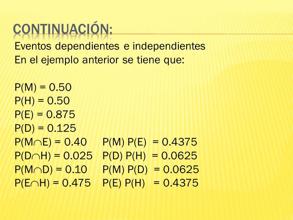 Eventos dependientes e independientes En el ejemplo anterior se tiene que: P(M) = 0.50 P(H) = 0.50 P(E) = 0.875 P(D) = 0.125 P(M E) = 0.40P(M) P(E) =