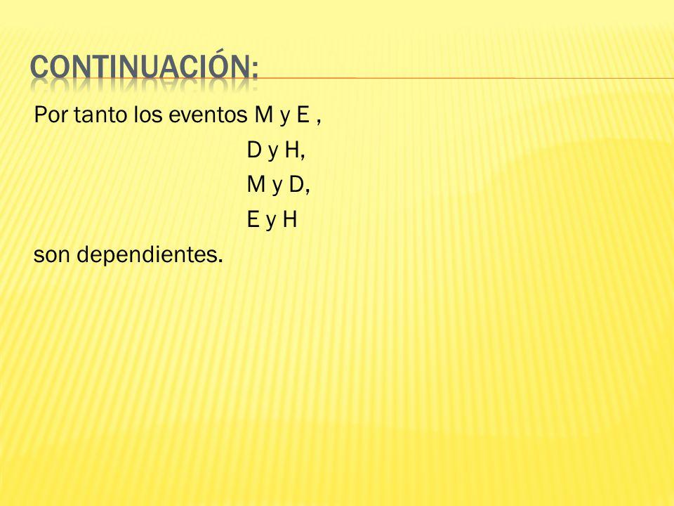 Por tanto los eventos M y E, D y H, M y D, E y H son dependientes.
