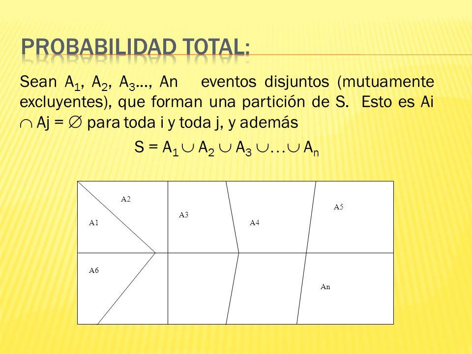 Sean A 1, A 2, A 3..., An eventos disjuntos (mutuamente excluyentes), que forman una partición de S. Esto es Ai Aj = para toda i y toda j, y además S