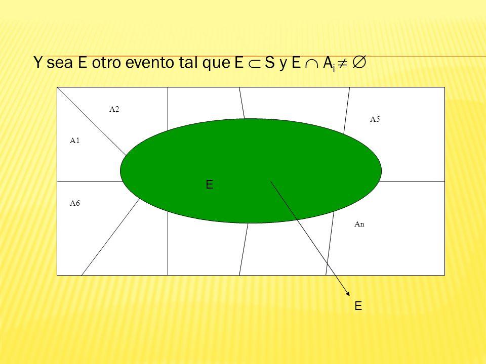 Y sea E otro evento tal que E S y E A i A1 A2 A3 A4 A5 A6 An E E